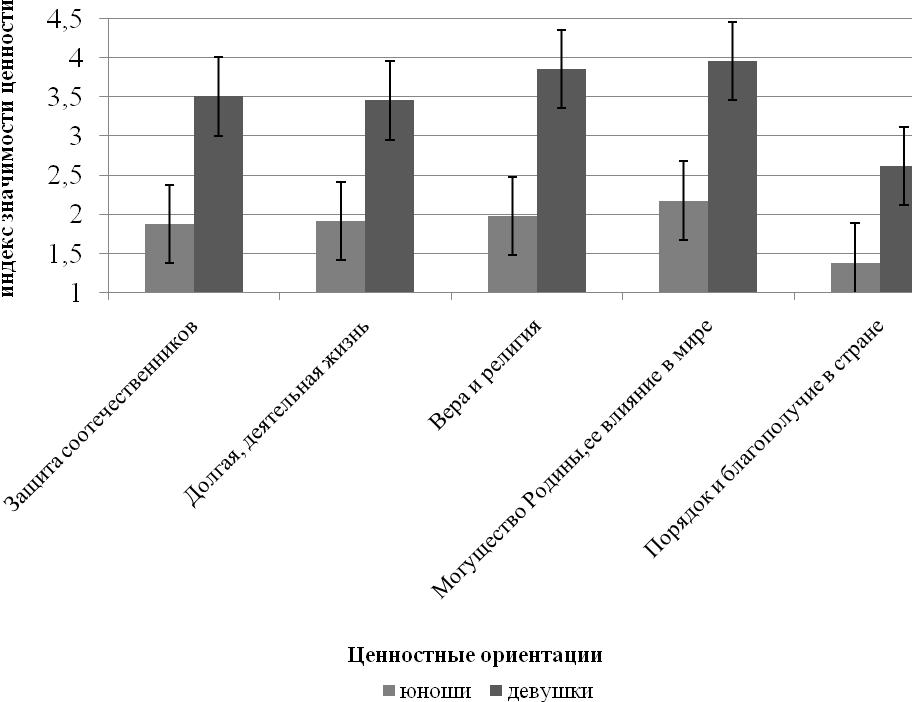 Статистика Витальная
