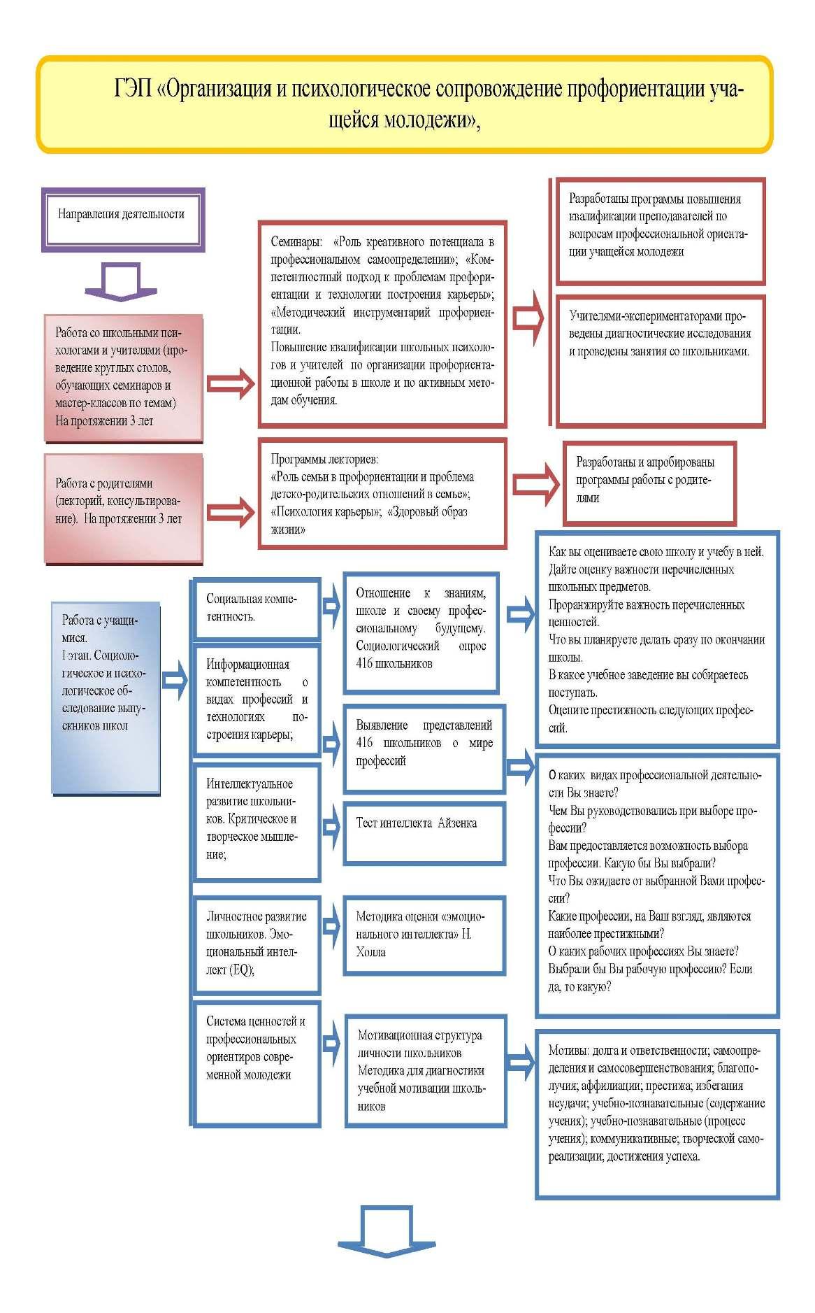 Схема территориального планирования азнакаевского муниципального района
